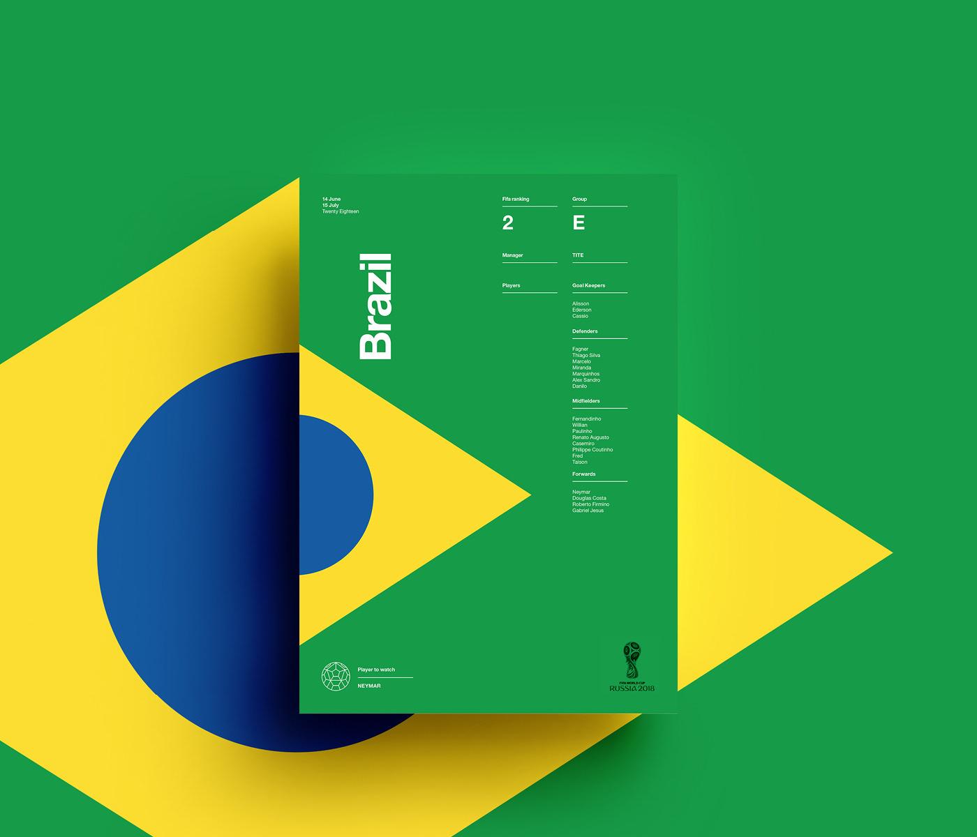 2018 FIFA World Cup Retro Posters