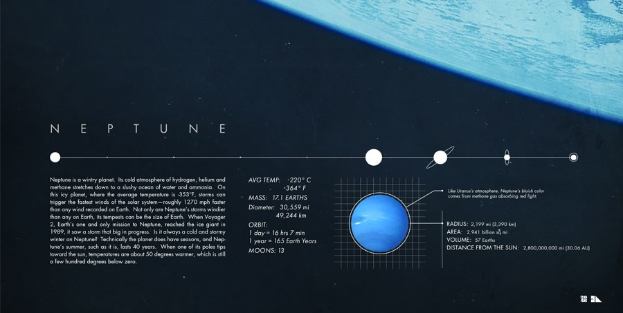 Awesome Science Posters by Justin VanGenderen