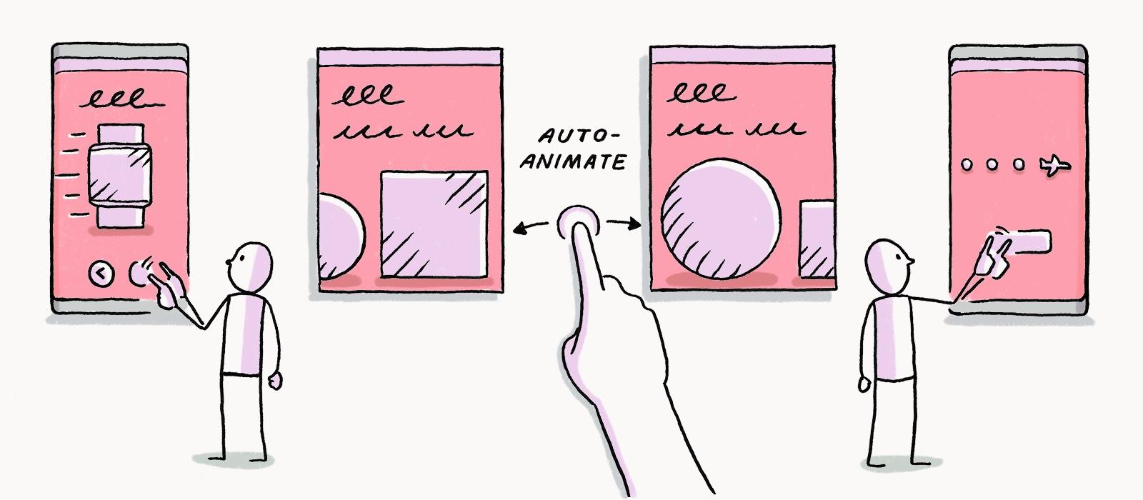 Interactive Prototypes using Auto-Animate by Adobe XD