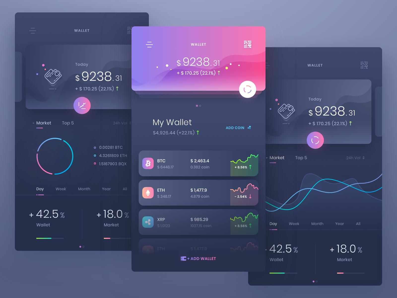 UI Inspiration: This week's selections from uixNinja, SkyT, Vimal Kutmutia and more