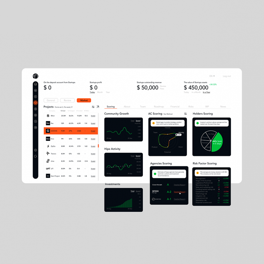 Wealth Management UI/UX Concept