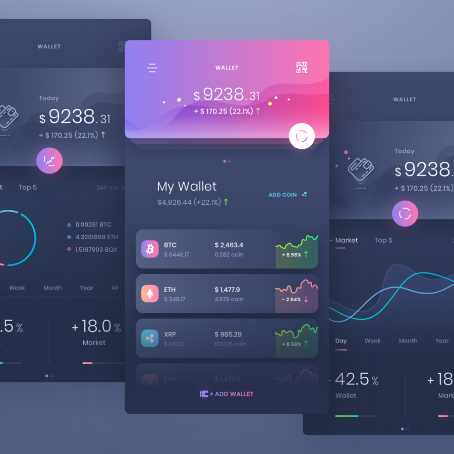 UI Inspiration: This week's selections from uixNinja, Sky™, Vimal Kutmutia and more